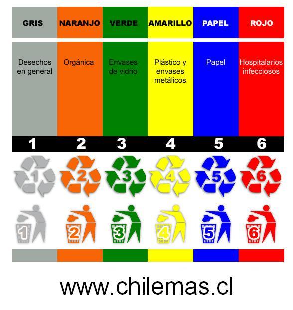 colores_y_numeros_del_reciclaje